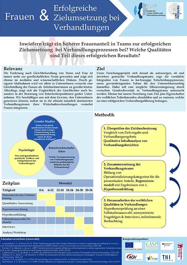 FW Poster Gruppe 2